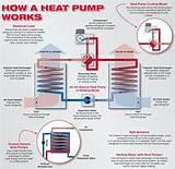 Photos of Air Source Heat Pump Vs Water Source Heat Pump