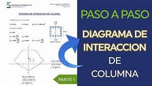 Diagrama De Interacci U00f3n De Columna En Mathcad Y Sap2000  1