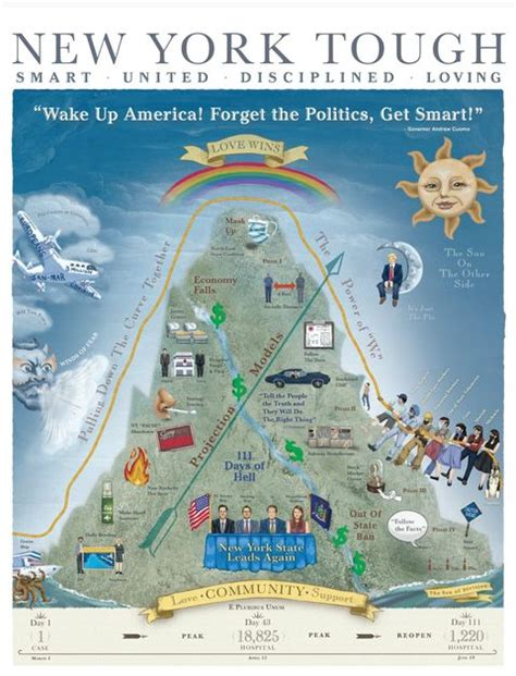 analysis  gov cuomos illustrated covid themed poster
