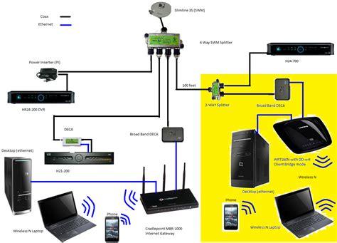 Directv Genie Mini Wiring Diagram by 9 Best Images Of 2013 Directv Genie Installation Diagram