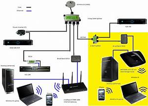 9 Best Images Of 2013 Directv Genie Installation Diagram