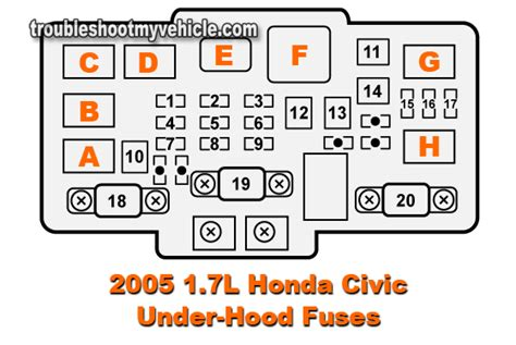 Honda Civic Under Hood Fuse Box