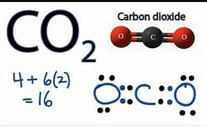 Draw The Lewis Dot Structure Of C2h4 C2h2 And Co2