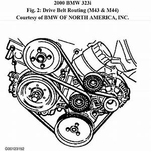 Bmw 323i Engine Diagram
