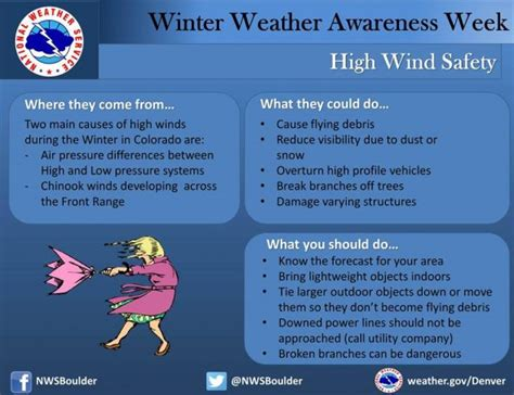 winds winter safety during wind weather colorado threat major thorntonweather down die drive profile want