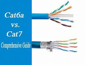 Cat 6a Vs Cat 7  U2013 Comprehensive Guide