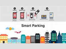 Smart Parking Nature, Trends And Benefits