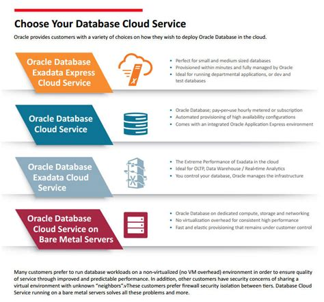 Oracle Database Cloud Service On Bare Metal Servers. Georgia 2 Year Colleges Best Cash Back Offers. Rheem Gas Water Heater Price Tax Lien Lady. Culinary Schools In St Louis Mo. Can I File Bankruptcy On Back Taxes. Automobile Liability Insurance Coverage. Dow Solar Roof Shingles Service Home Loan Com. Merchant Account Number Best Trading Platform. Brandon Volkswagen Used Cars