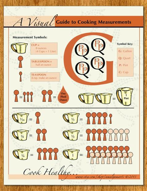 Kitchen Math Measurements by 17 Best Images About Kitchen Math On Charts