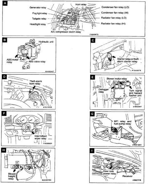 2008 Mitsubishi Eclipse Fuse Box by 2008 Mitsubishi Fuse Box Location Detailed Schematic