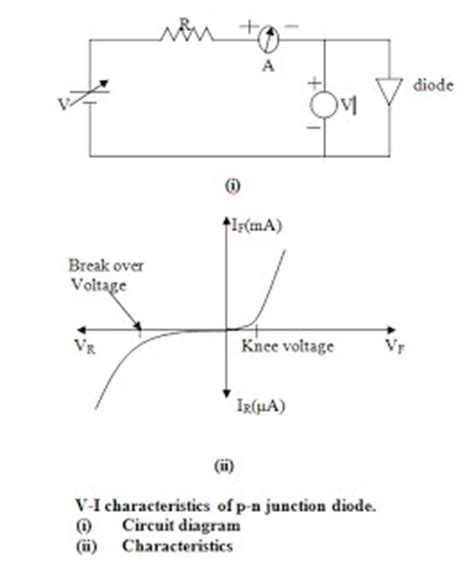 Free Engineering Notes Volt Ampere Characteristics