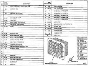 dodge d wiring diagram image wiring similiar 1986 dodge d150 wiring diagrams keywords on 1983 dodge d150 wiring diagram