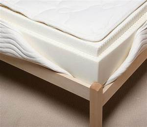 best natural latex mattress sorrentos bistro home With affordable organic mattress