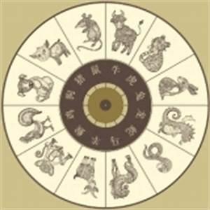 Chinesische Sternzeichen Berechnen Kostenlos : chinesisches astrologie 2017 jahr des feuer hahns chinesisches horoskop ~ Themetempest.com Abrechnung