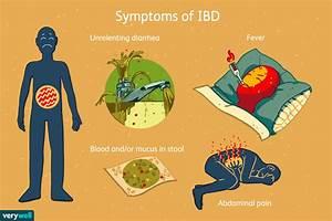 How Inflammatory Bowel Disease Is Diagnosed