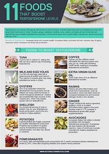 The 11 Kinds Of Food That Could Boost Your Testosterone Level  U2013 All About Follicle