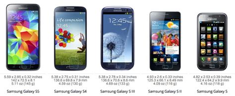 compare phone sizes from galaxy s to galaxy s5 one graphic shows how