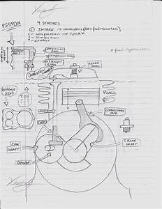 Journey To An Engineering Career  Engine Diagram  Drawn