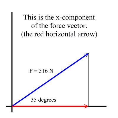 Physics Vector Components