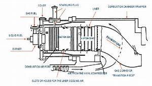 211908788 Ge 7fa Gas Combustion Turbine Hepa Air Intake