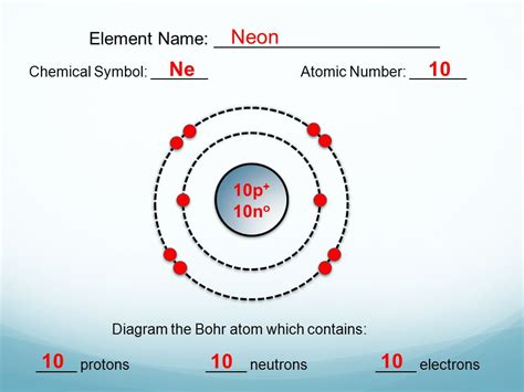 Neon Number Of Protons by Bohr Model Diagrams Lesson 3 1 Extension Ppt