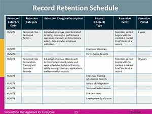 records retention schedule template images With retention schedule template