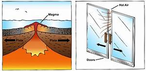 The Outer Layer  Lithosphere