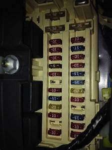 Jeep Cherokee Fuse Box Location