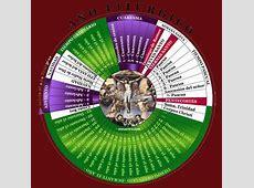 Liturgia_textos_Evangelios_tiempo_litúrgico_Religión