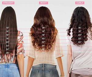 Hairstyle Length Chart