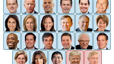 whos running  president     york times