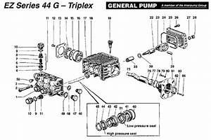General Pump Ez4035