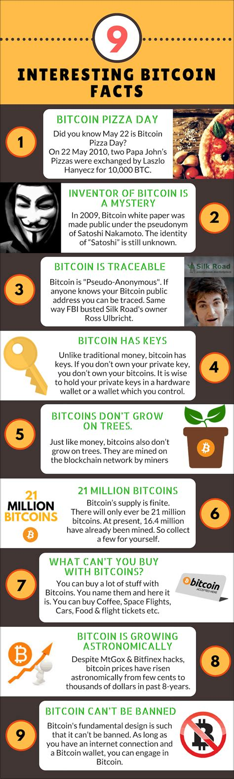 In 2010, during which bitcoin notably reached.30 cents per coin, users who wanted to buy bitcoins had to send money through paypal or western union, for instance, and hope they weren't defrauded. 9 Crazy Bitcoin Facts You Should Know In 2019 Infographic