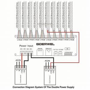 Dmx Control Wiring Diagram