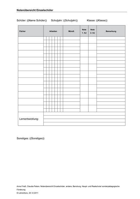 klassenmanagement arbeitshilfen sekundarstufe