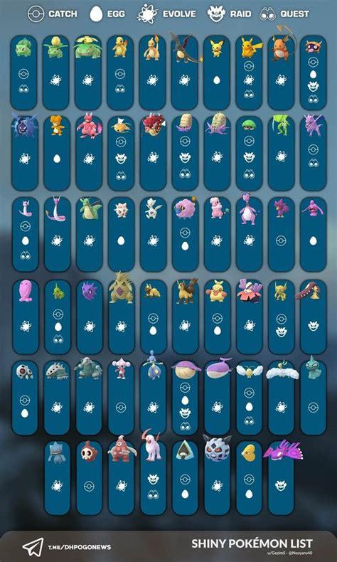 current shiny pokemon      infographic