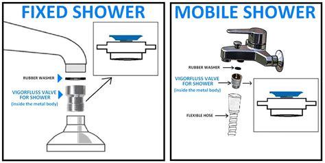 external shower valve vigorfluss shower valve external vmp e 001 vigorfluss