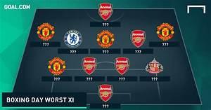 Premier League Boxing Day Worst XI - Goal.com