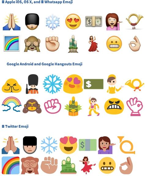 apple emojis for android apple emojis are best in class and some were designed in