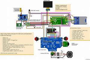 Guide  Wiring Diagrams  All-in-one Board  Graceful Shutdowns  Audio-only Board