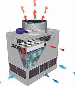 Cooling Tower System Blog