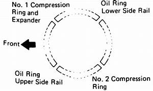 Ring Gap Orientation And The 83 Fsm
