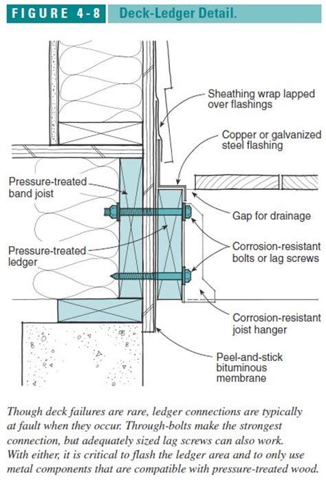 100 wood deck floor joist ing framing decks with
