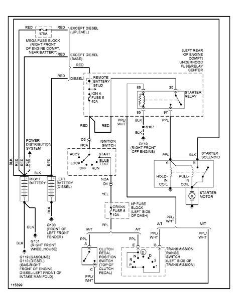 Gmc Sierra Starter Wiring Diagram Auto Electrical