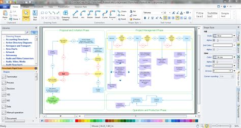 How To Create A Flowchart Using Conceptdraw Organizational Structure Huawei Chart Template Job Titles Includes Which Of These Newspaper Departments Review Process Your School