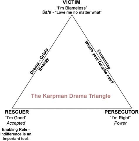 types  coping  trauma