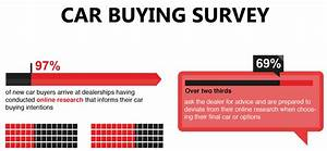 New car buyers 'still want dealer advice despite online research' Car Dealer Magazine
