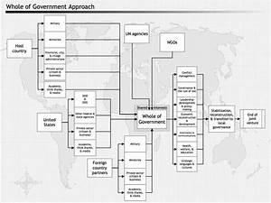 State Department Organizational Chart  167954800475