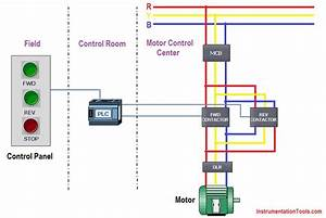 Plc Ladder Logic For 3 Phase Asynchronous Motor Control In