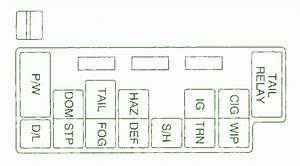 1999 Chevy Tracker Layout Fuse Box Diagram  U2013 Circuit